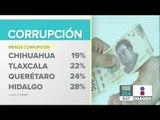 ¿Cuál es el estado con menor corrupción en México? | Noticias con Francisco Zea