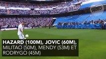Le Real Madrid a déjà dépensé 300 millions d'euros, qu'en pense le fairplay financier ?