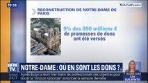 Seulement 9% des promesses de dons ont été honorées pour la restauration de Notre-Dame