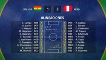 Resumen partido entre Bolivia y Perú Jornada 2 Copa América
