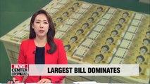 50,000 Korean won bills account for 84.6% of total banknote value in circulation: BOK