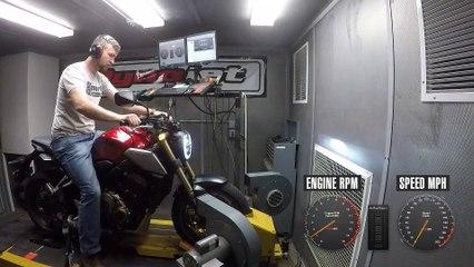 2019 Honda CB650R Dyno Test