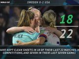 FOOTBALL: FIFA Women's World Cup: 5 things review - Sweden 0-2 USA