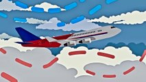 Don't Worry About Airplane Turbulence - Great Animation Explains It