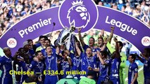 Top 10 Best Richest Football Clubs in the World 2017