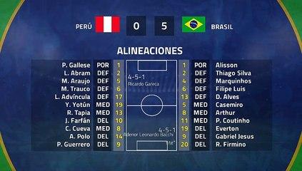 Resumen partido entre Perú y Brasil Jornada 3 Copa América