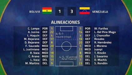 Resumen partido entre Bolivia y Venezuela Jornada 3 Copa América