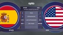 FOOTBALL: FIFA Women's World Cup: Spain vs USA H2H