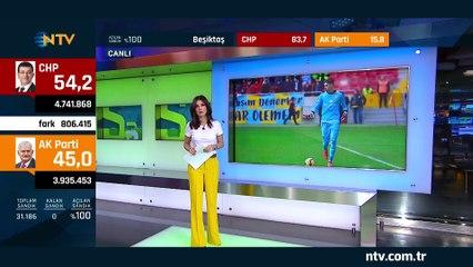 Sporun Not Defteri 24 Haziran 2019