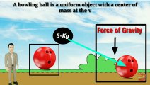 Difference between Center of mass and center of gravity--Physics--In English.