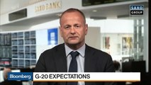 The Fed Is Gradually Losing its Integrity, Says Saxo's Jakobsen