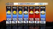 Hot and air quality alerts all week