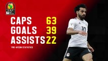 Feature: Mo Salah - Egypt's AFCON key player