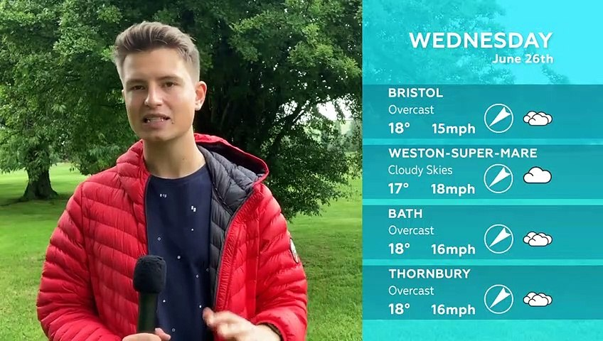 WEATHER: June 26th 2019