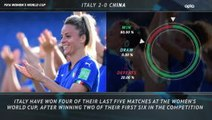 FOOTBALL: FIFA Women's World Cup: 5 things review - Italy 2-0 China