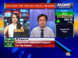 JM Financial says upside for Nifty looks capped; use rallies to sell