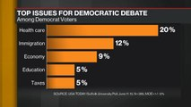 What to Expect from the First Democratic Debate
