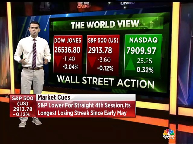 Mangalam on global markets