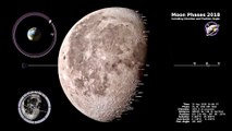 Moon Phases of 2018 in the Northern Hemisphere - Nasa Animation