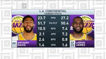 Tiki and Tierney: The Lakers are completing a super team