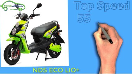 Top 10 Fastest Electric Scooters in India with Prices