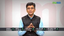 Markets@Moneycontrol  │ Midcap and smallcap stocks remain under pressure