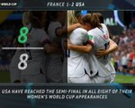 FOOTBALL: FIFA Women's World Cup: 5 things review - France 1-2 USA