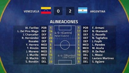 Resumen partido entre Venezuela y Argentina Jornada 1 Copa América