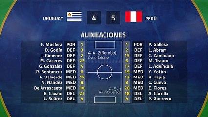 Resumen partido entre Uruguay y Perú Jornada 1 Copa América