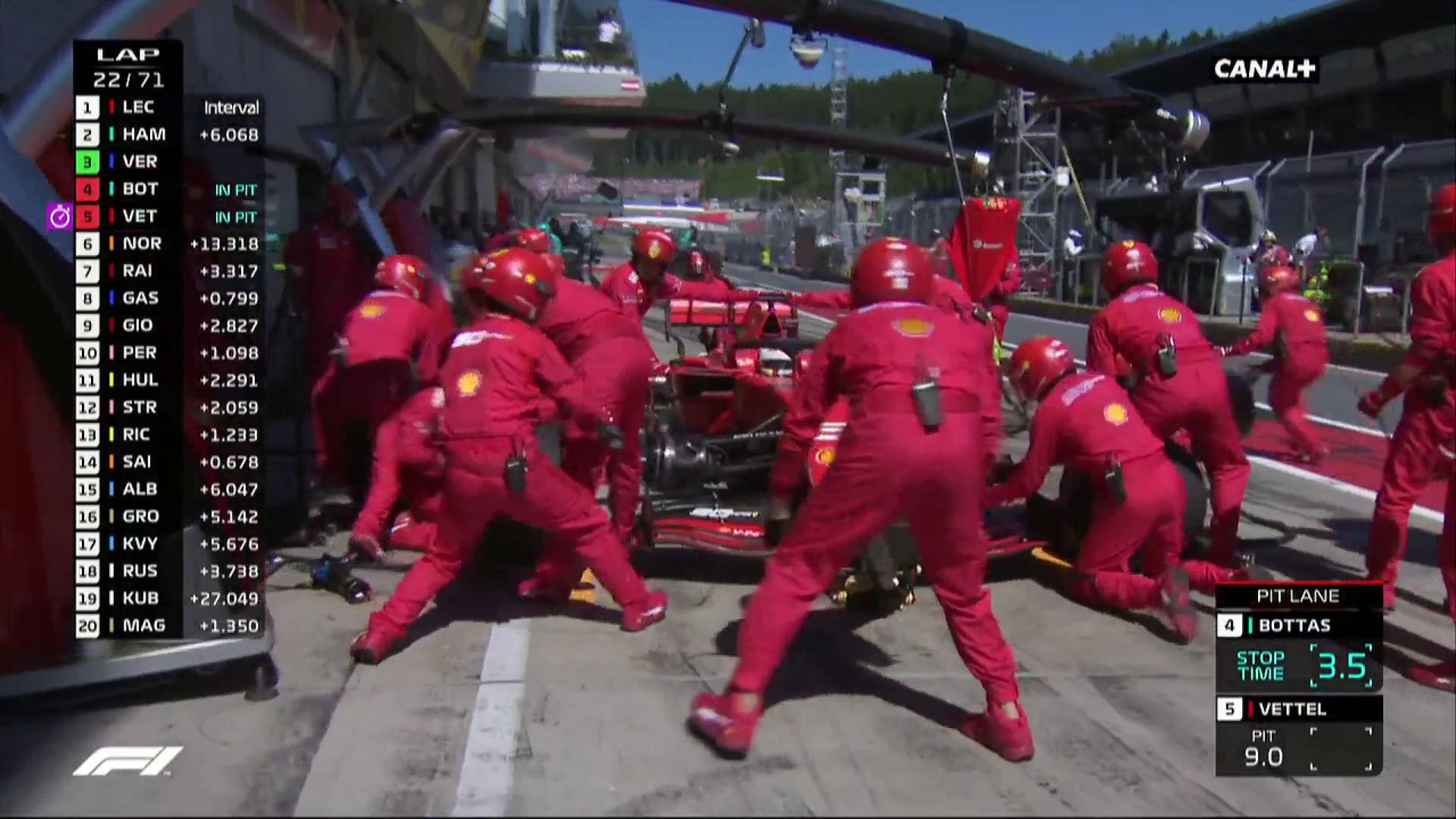 Panique chez Ferrari