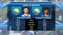 Time to Schein: The Warriors should KEEP D'Angelo Russell!