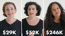 Women with Different Salaries on Their Biggest Money Anxiety