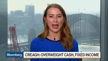 Saxo Capital: 'Overweight' Cash, Fixed Income Relative to Stocks