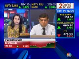 Here are some stock trading ideas from stock experts Mitessh Thakkar & Ashwani Gujral