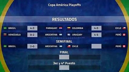Resumen de  Semifinales Copa América 2019