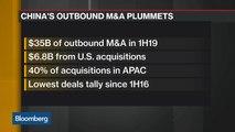 China Outbound M&A Plummets