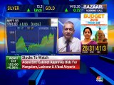Stock expert Sudarshan Sukhani is recommending buy on these stocks