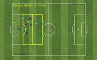 Creative rondo games - part 1 - 5+3VS4 POSSESION RONDO GAME - Football tactics