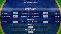 Resumen Semifinales Copa América 2019