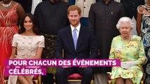 "Elizabeth II juge le prince Harry et Meghan trop discrets : ""I..."