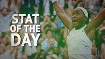 Stat of the Day - Gauff moves into the fourth round