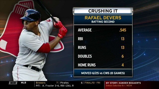 Rafael Devers Roping While Batting Second For Red Sox