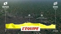Le profil de la deuxième étape - Cyclisme - Tour de France