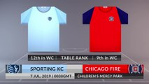 Match Preview: Sporting KC vs Chicago Fire on 07/07/2019