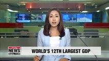 S. Korea 12th in world for GDP, 30th in world for GNI per capita
