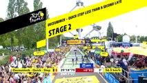 Deceuninck – quick-Step à moins d'une seconde / Deceuninck – quick-Step less than a second late - Étape 2 / Stage 2 - Tour de France 2019