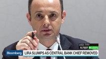 Turkish Lira, Assets Slump on Concerns of Central Bank Credibility