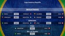 Resumen Final Copa América