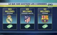 La Liga: Lo que han gastado los tres grandes