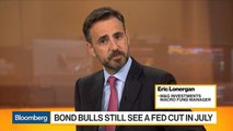 Bond Market Is Extremely Vulnerable at Current Juncture, Says M&G's Lonergan